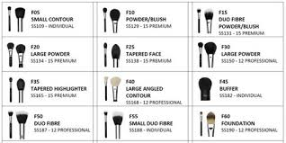 mac makeup brushes names. makeup tips with brushes and their uses mac they names t