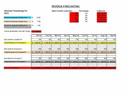 Sales Budget Template Sales Forecast Spreadsheet Example Free Spreadsheet Online