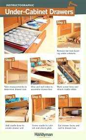 how to build kitchen cabinet drawers organizati diy replacing kitchen cabinet doors and drawers