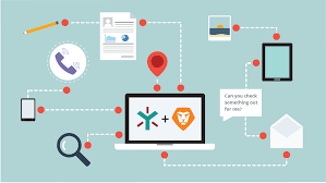 Egnyte Workfront Powerful Collaboration In A Single Location
