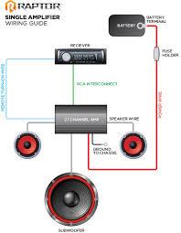 wiring amp diagram my wiring diagram car radio amplifier wiring wiring diagram wiring diagram amp meter wiring amp diagram