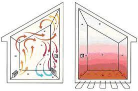 pex floor radiant heat installing pex
