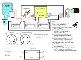 tattlr info page 5 wiring examples and instructions 24 Volt Wiring Diagram For Trolling Motor wiring diagram for 12 24 volt trolling motor wiring diagram for a 24 volt trolling motor