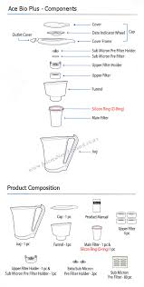 portable water filter diagram. ACE BIO Portable Water Filter - Components / Parts Diagram O