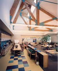 Schools With Interior Design Programs Custom Decorating