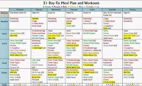 Indian Diet Chart For 1900 Calories 21 Day Fix 1 800 Calorie Menu And Shopping List Google