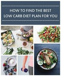 Diets Plans If You Are Really Stubborn On Considering A