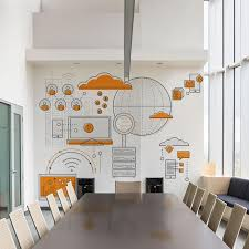 Office walls Blank Concept Wall Mural In Office Conference Room Myofficeonecom Wall Mural Ideas For Corporate Offices Eazywallz