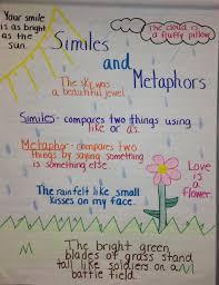 Simile Anchor Chart Similes And Metaphors Anchor Chart Homeschoolingfacts