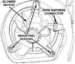 2000 jeep cherokee how to replace a c blower motor the blower motor is either under the dash on the passanger side of the vehicle or under the hood firewall on the passanger side