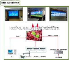 Small Picture 55 8x16 Video Wall With Backlit Led And Splicing Bezel 55mm 4k