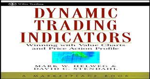 Value Charts And Price Action Profile Dynamic Trading Indicators Amazon S3 Trading Indicators