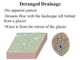 Drainage Patterns Watersheds Stream Drainage Patterns Watersheds Drainage Basins