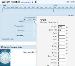Weight Loss Tracker Monitor Your Weight Loss Progress Online
