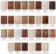 Cabinet Glass Styles Kitchen Kitchen Cabinet Doors Styles Kitchen Cabinet Glass Door