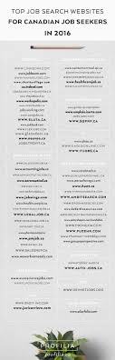 Best 25 Job Search Websites Ideas On Pinterest Job Searching