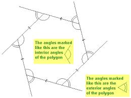 exterior angle formula for polygons. exterior angle formula for polygons -