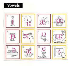 Pronunciation 1 Vowels All Levels Mcargobe S Blog Room