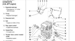 2000 vw beetle engine diagram good 2012 vw gti fuse diagram 2012vw 2000 vw beetle engine diagram sensor unit