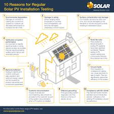 solar pv electrical testing questions and answers seaward solar seaward solar infographic the importance of testing pv installations