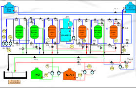 gas club car wiring diagram images car battery wiring diagram car gas station pump diagram wiring schematic