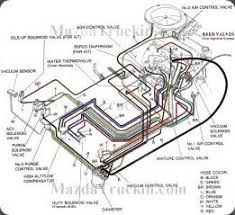 1991 mazda rx7 wiring diagram images mazda rx 8 engine design mazda b2200 vacuum diagrams mazdaruckin