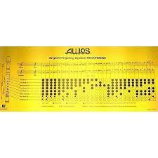 Flutophone Finger Chart Rhythm Band Rb1796 Baroque Recorder Fingering Chart