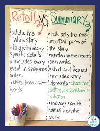 5 W S Anchor Chart 4 Ways To Help Students Successfully Summarize Think Grow