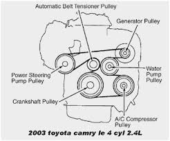61 new release photograph of 1998 toyota camry engine diagram flow 1998 toyota camry engine diagram luxury need serpentine belt diagram for 2007 camry 4 cyl fixya