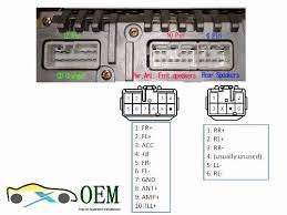 scion frs radio power wire wiring diagram fresh 1987 toyota pickup scion frs radio power wire wiring diagram fresh 1987 toyota pickup wiring harness wiring diagrams schematic