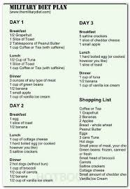 Diet Chart For Female For Weight Loss Pin On Chart