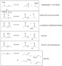 Alkene Addition Reactions Chart 20 8 Synthesis Using Nucleophilic Addition Chemistry