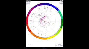 Lunar Return Chart Free Iphemeris Creating Natal Progressed Re Located Solar Lunar Return Charts