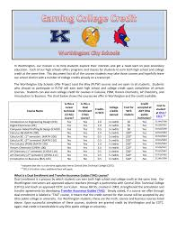 Earning College Credit In Wcs