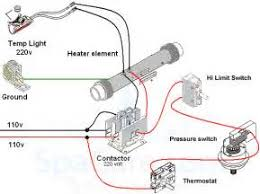 similiar hot tub water pipes diagram keywords diagram hot tub wiring diagram immersion heater wiring diagram hot tub
