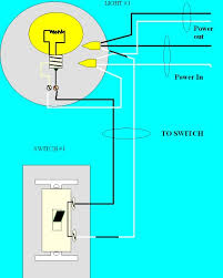 electrical wiring problems   why you need to own a meter    electrical wiring problems diagram