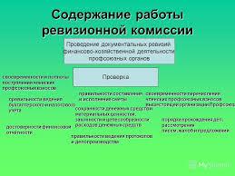 Презентация на тему Контрольно ревизионная работа в Профсоюзе   Профсоюза Контрольно ревизионная работа 3 Содержание