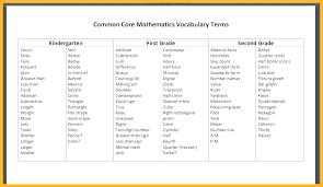 Dictionary Skill Worksheet Skills Grade Free Worksheets For Multiple ...