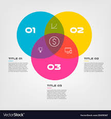 Infographic Venn Diagram Venn Diagram Infographics For Three Circle Design