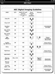 X Ray Technique Chart Google Search Radiology Student