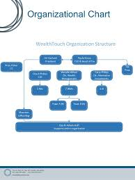 Wealthtouch Team Workbook Decisions And Notes For Modules 1