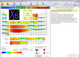 PERIODIC TABLE SONG FREE MP3 DOWNLOAD | Periodic Table