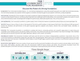 Refference Sheet Advisor Reference Sheet The Community Foundation Martin