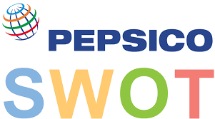 Pepsico Structure Chart Pepsico Swot Analysis 5 Key Strengths In 2019 Sm Insight