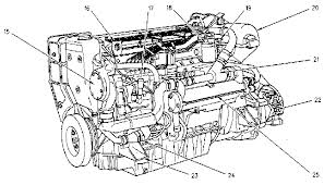 caterpillar 3054 engine parts related keywords suggestions caterpillar engine moreover 3208 truck on 3406