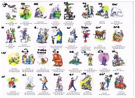 RWI Set 2 | Education | Pinterest | Phonics, Phonics reading and ...