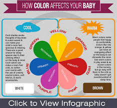 Does Color Affect Mood Home Design