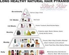 Diet Chart For Hair Regrowth Your Mom Mom0451 On Pinterest