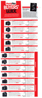 Canon Dslr Model Comparison Chart Canon Eos M Review Canon Dslr Camera Canon Camera