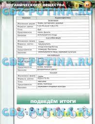 ГДЗ рабочая тетрадь по биологии класс Сухорукова